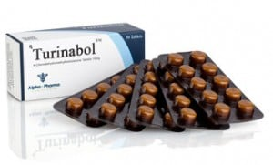 anadrol rating